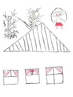 рисуночные методики