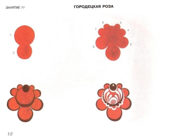 Городецкая роспись0013 (700x532, 116Kb)