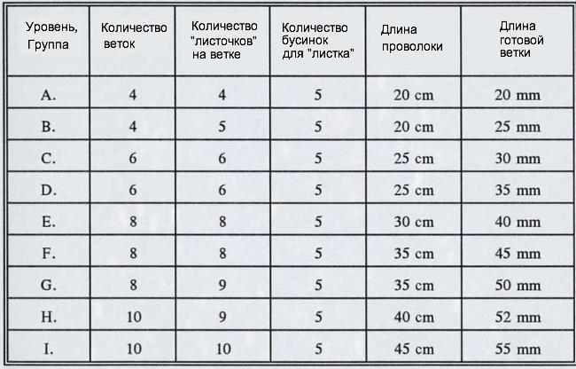 wb_table.jpg