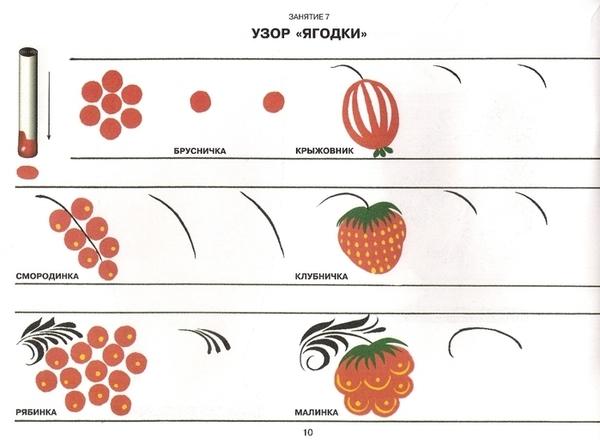 Хохломская роспись0011 (700x518, 179Kb)